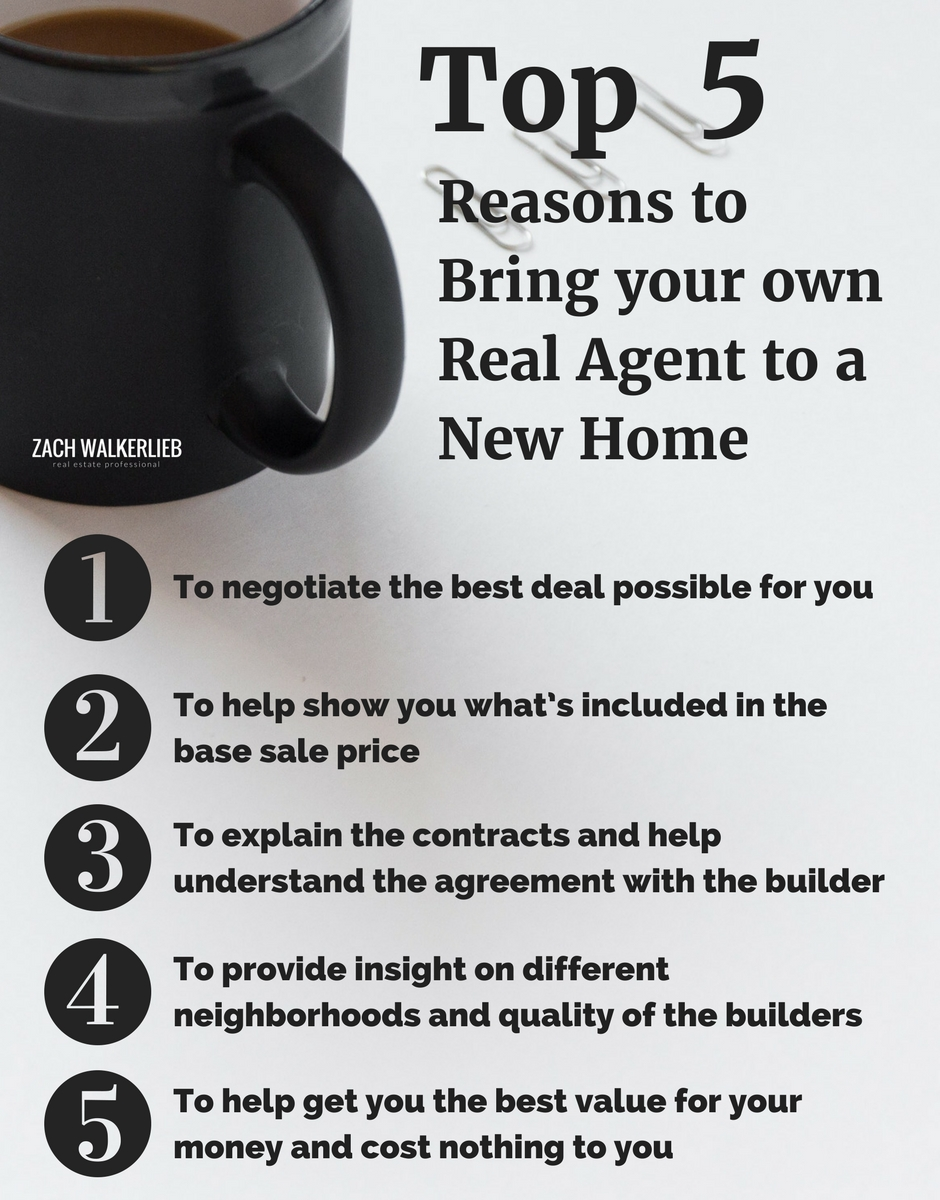 Top 5 Reasons to Bring a Buyer's Agent with you to a new home build
