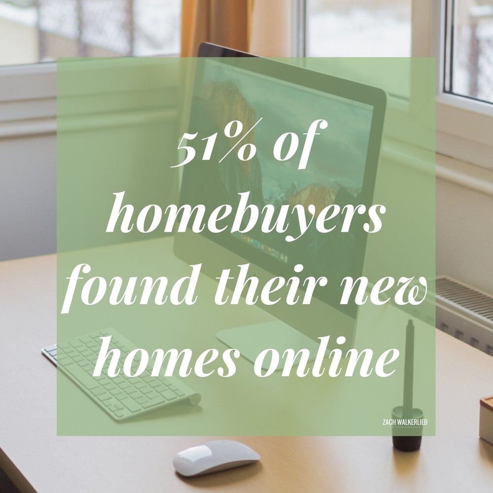 8 Items that Sellers Typically Forget  when selling their home - many homebuyers found their new homes online