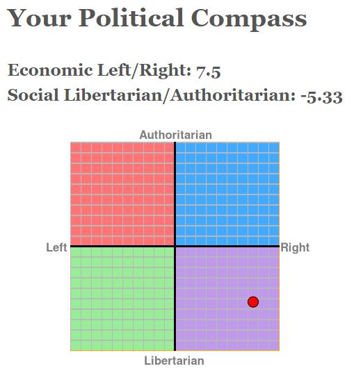 My results.
