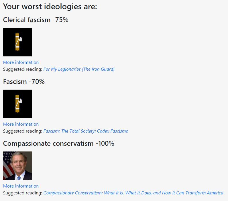 worst ideologies.png