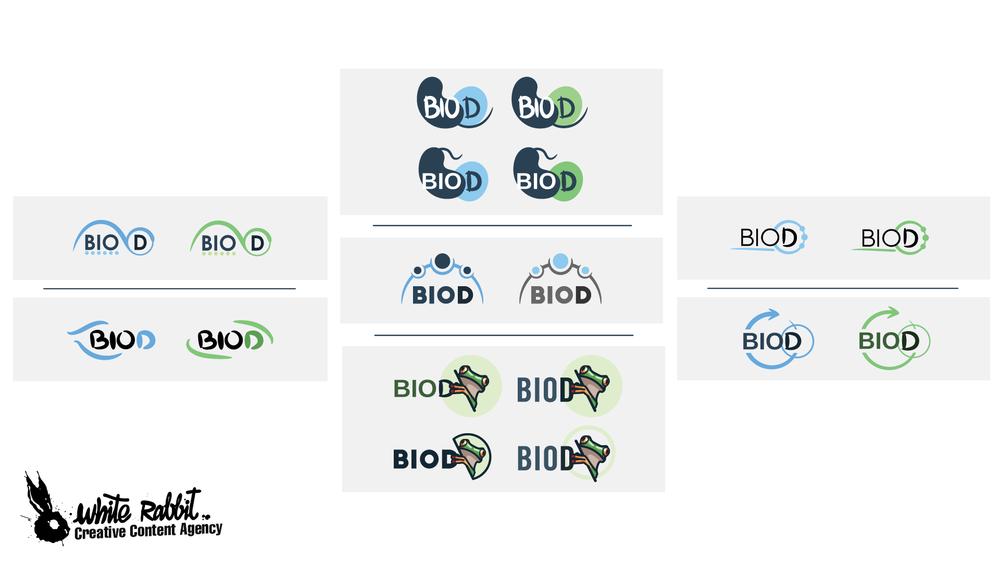 R&D logos BIOD_4