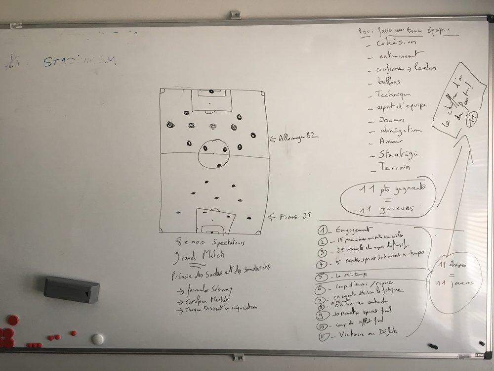 Attendre un client dans une salle de réunion et préparer les futures stratégies de l'équipe de France de football.
