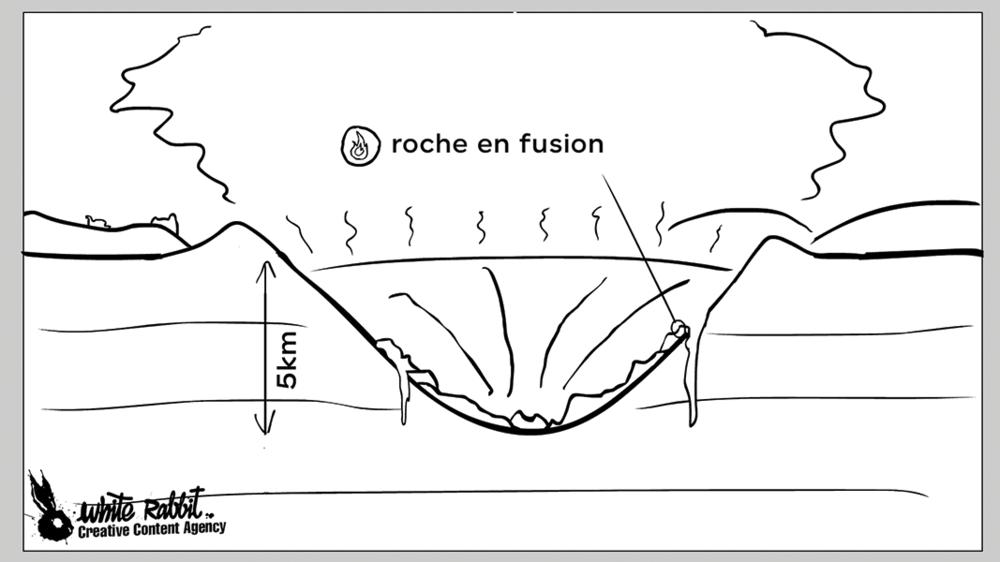 animation cratère dessin
