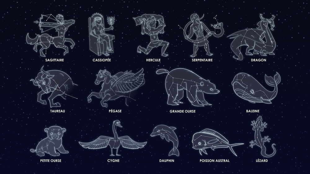 Ensemble des constellations à trouver dans l'application