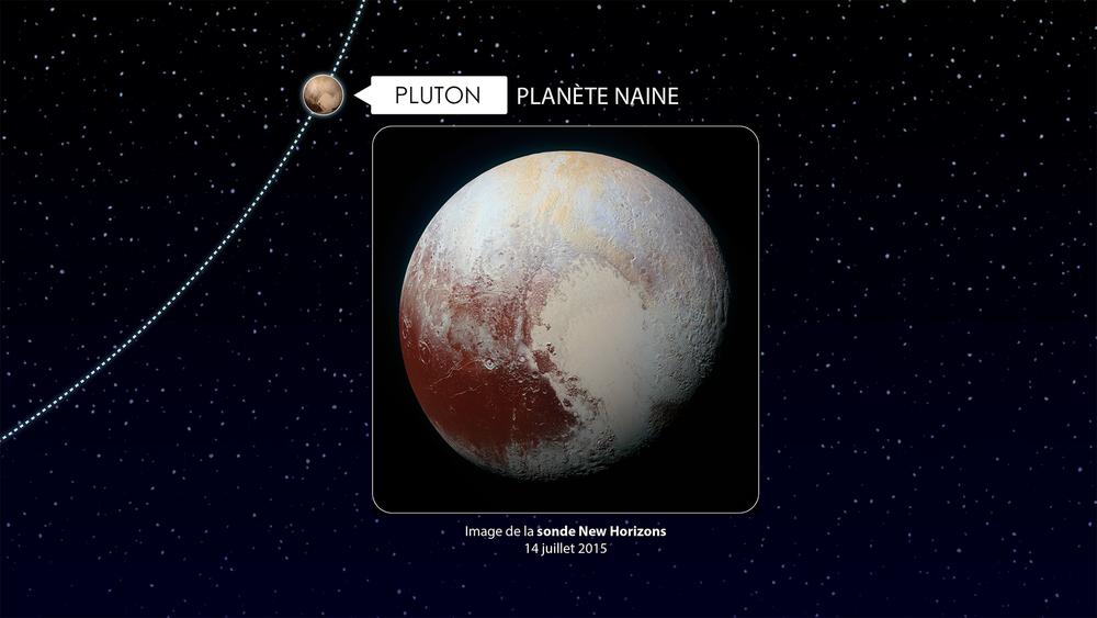Screen de l'animation sur les planètes naines