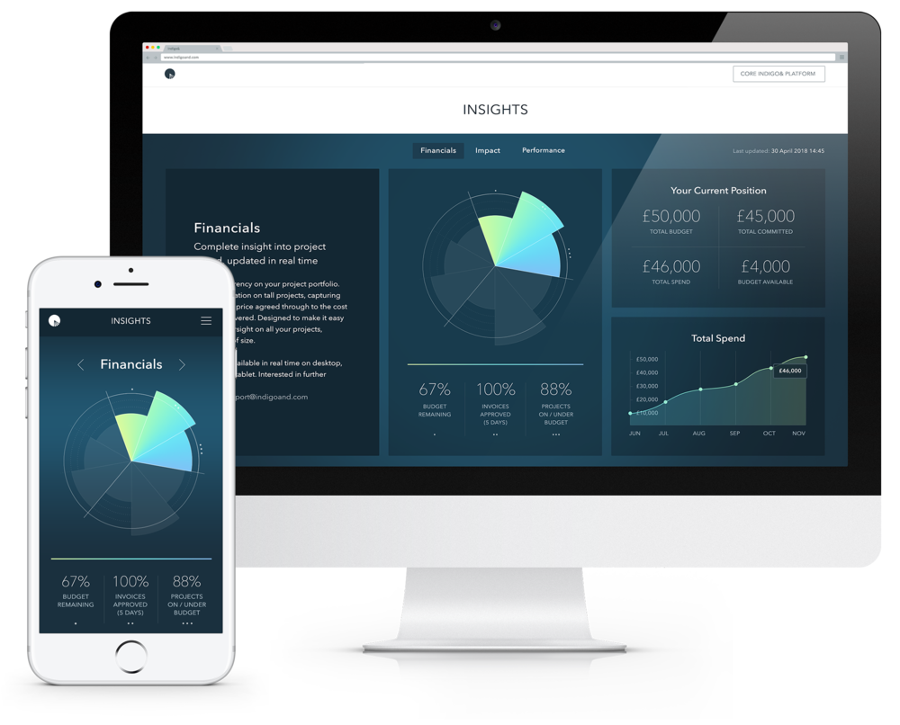 DeviceMockUp-Insights-Financials-v2.png