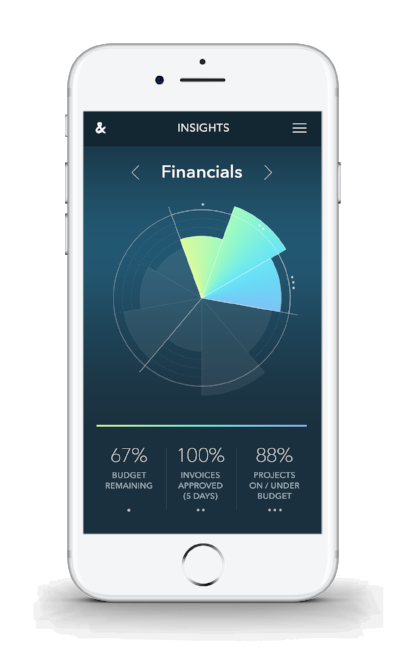 iPhone-Insights-Financials.png