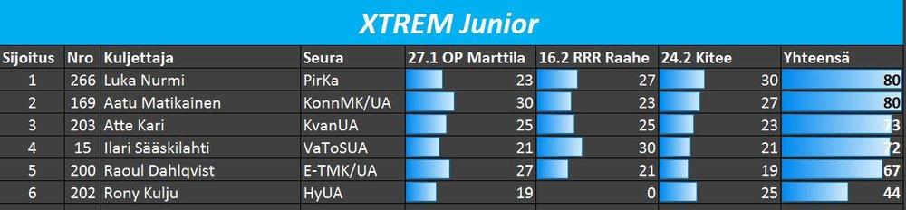 Xtrem J.JPG