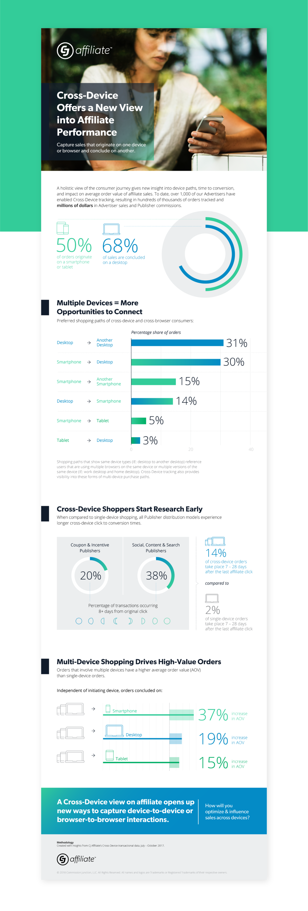 cj-infographics_all.png