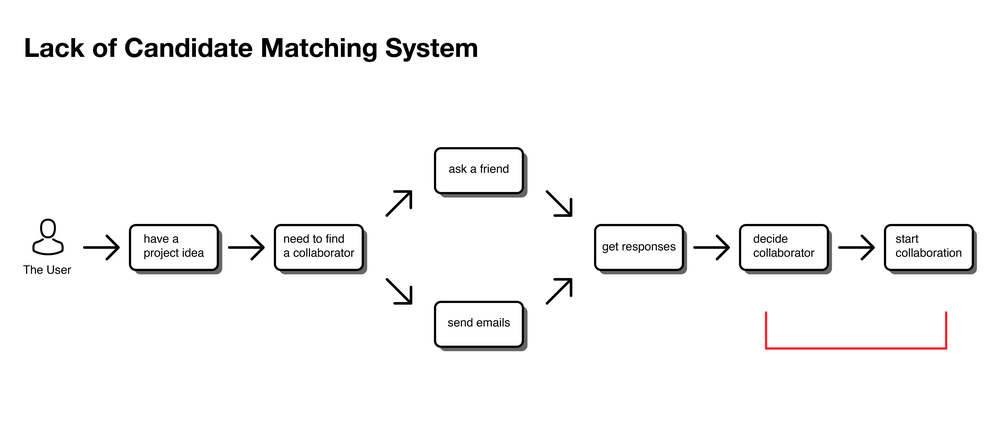 macthing system-02.png