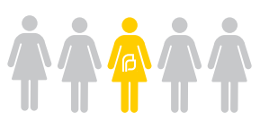 1 in 5 women has visited Planned Parenthood at least once in her life.