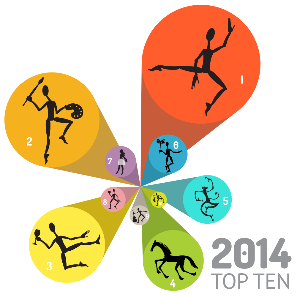 Top10_2014.png
