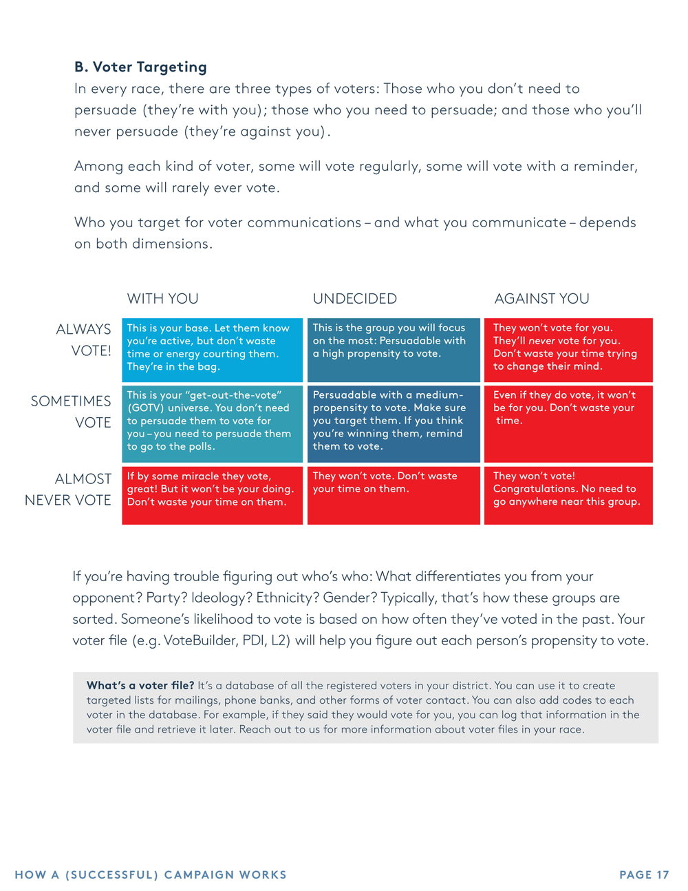HSG_CampaignGuide_v5-17.jpg