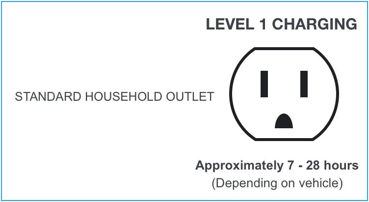 Level 1 charging BMW plug.png