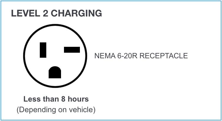 Level 2 charging bmw plug.png