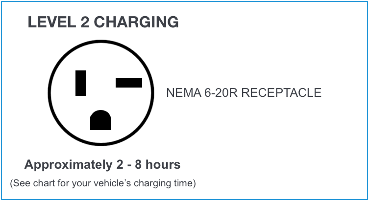 Level 2 charging bmw 2.16.png