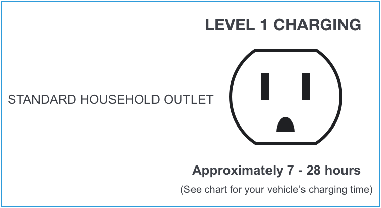 level 1 charging bmw 2.16.png