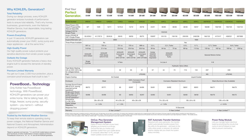 kohler generators information - sked electric-2.jpg