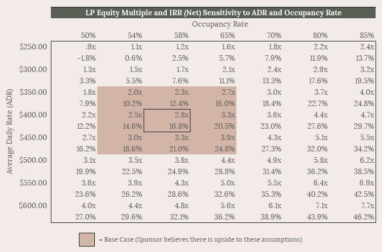 ADR_and_occupancy_matrix_Jan2019.PNG