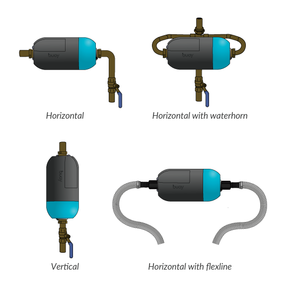 illustration-showing-Buoy-installation-configurations-of-horizontal-vertical-waterhorn-and-flex-line-options.png