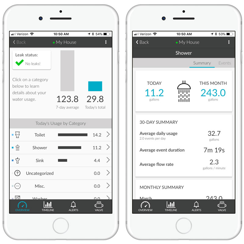 The Buoy app helps you manage your water use in your home.