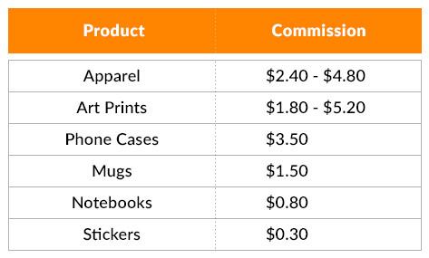 Commission-Table.jpg