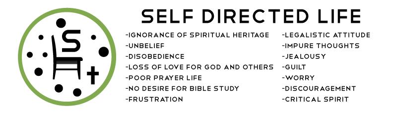 Self-deirected-life---unbeliever.png
