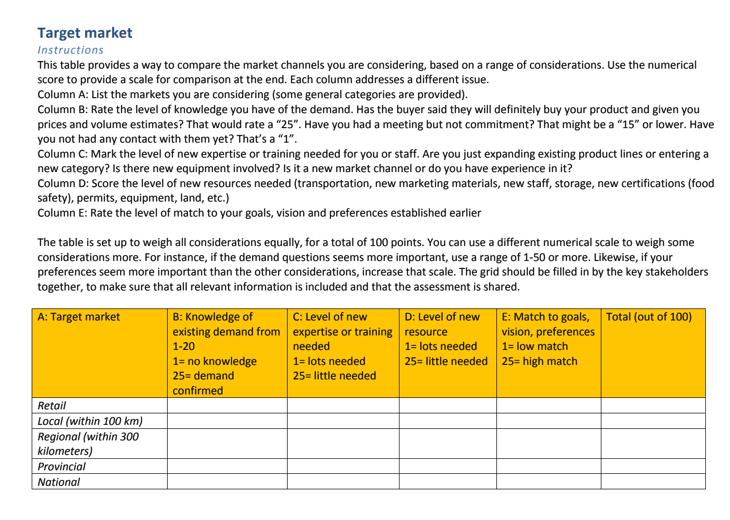 Target Market Worksheet.  Click to view PDF .