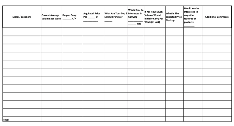 Retail Market Survey template  Click to view PDF .