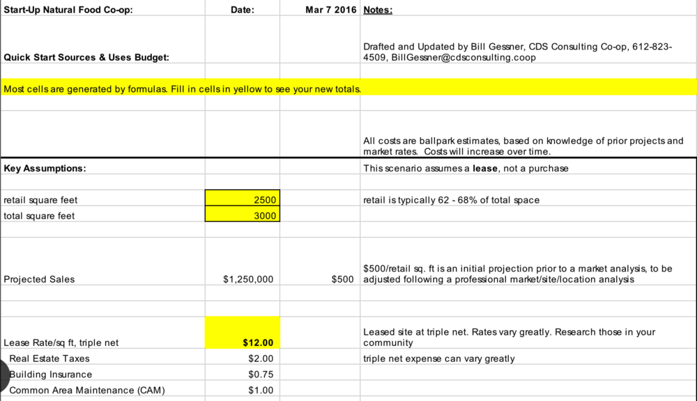 This template from Bill Gessner of CDS Consulting shows an example of cash flow budgeting based on sources of capital for start-ups. Although it is designed for a retail co-op store, it is relevant to a farm store or any other facility (such as a processing kitchen).   Click to download this Excel spreadsheet.