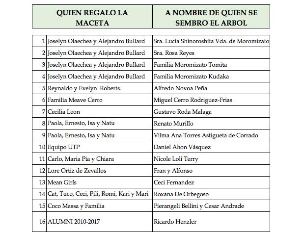 acacias1.png