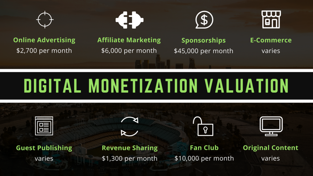 These baseline numbers are what the average professional NFL athlete should be generating via a strong, leveraged, Internet-driven athlete brand — every month.