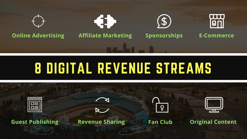 Digital Revenue Streams - The Institute for Athlete Branding and Marketing