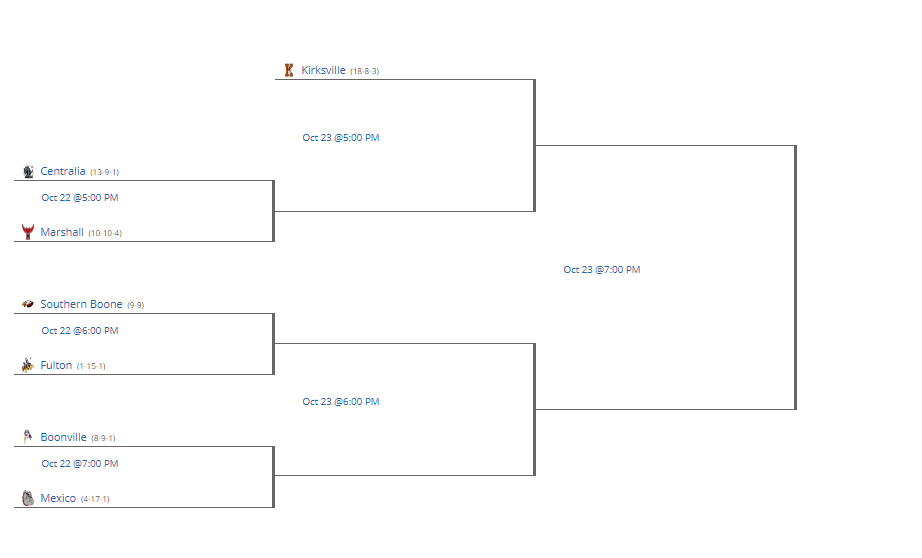 VolleyballDistricts.PNG