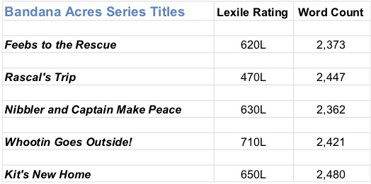 Lexile Ratings - Bandana Acres.jpg