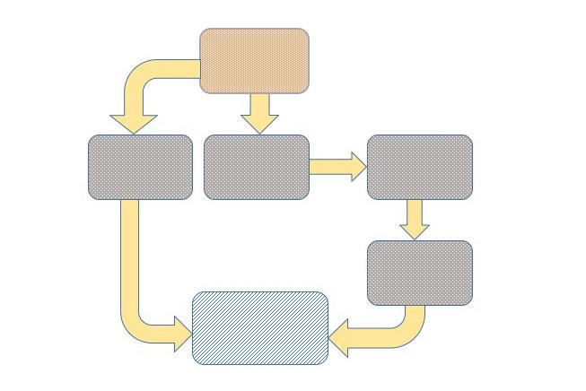 circle flow.jpg