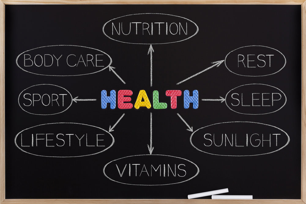 What is a Holistic Nutrition?  -