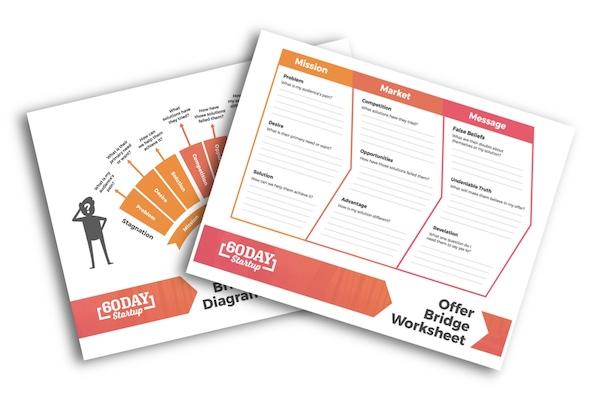 offer-bridge-worksheet-stack.jpg