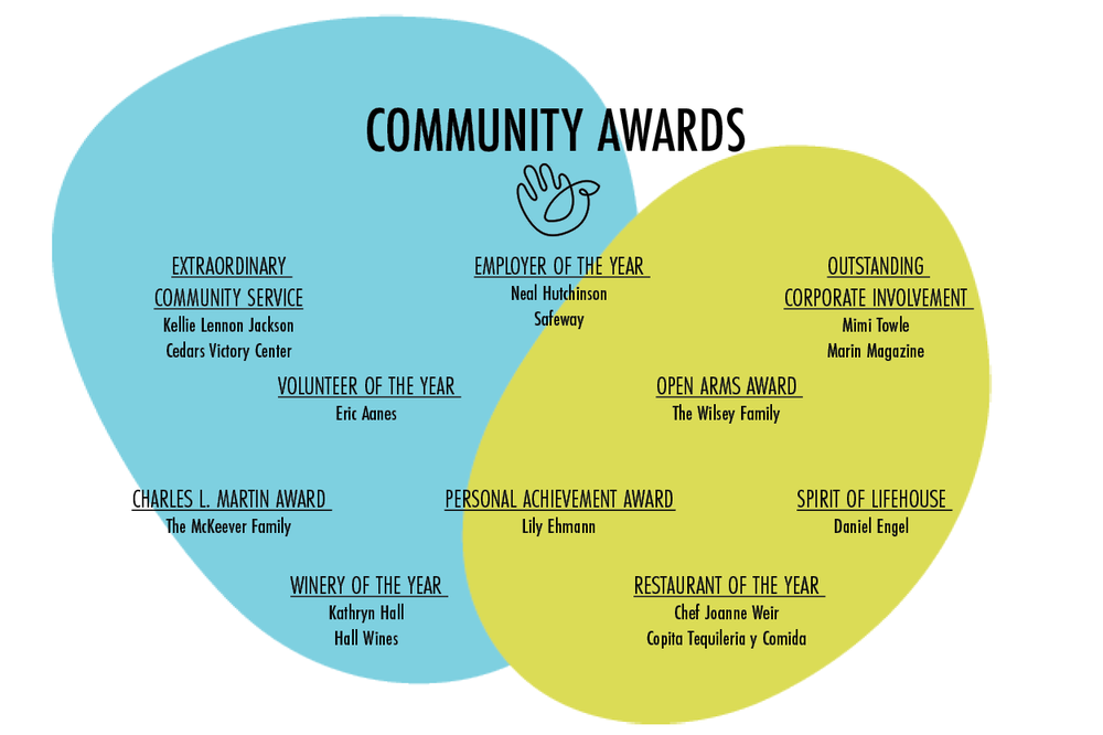 Community Awards blog.png