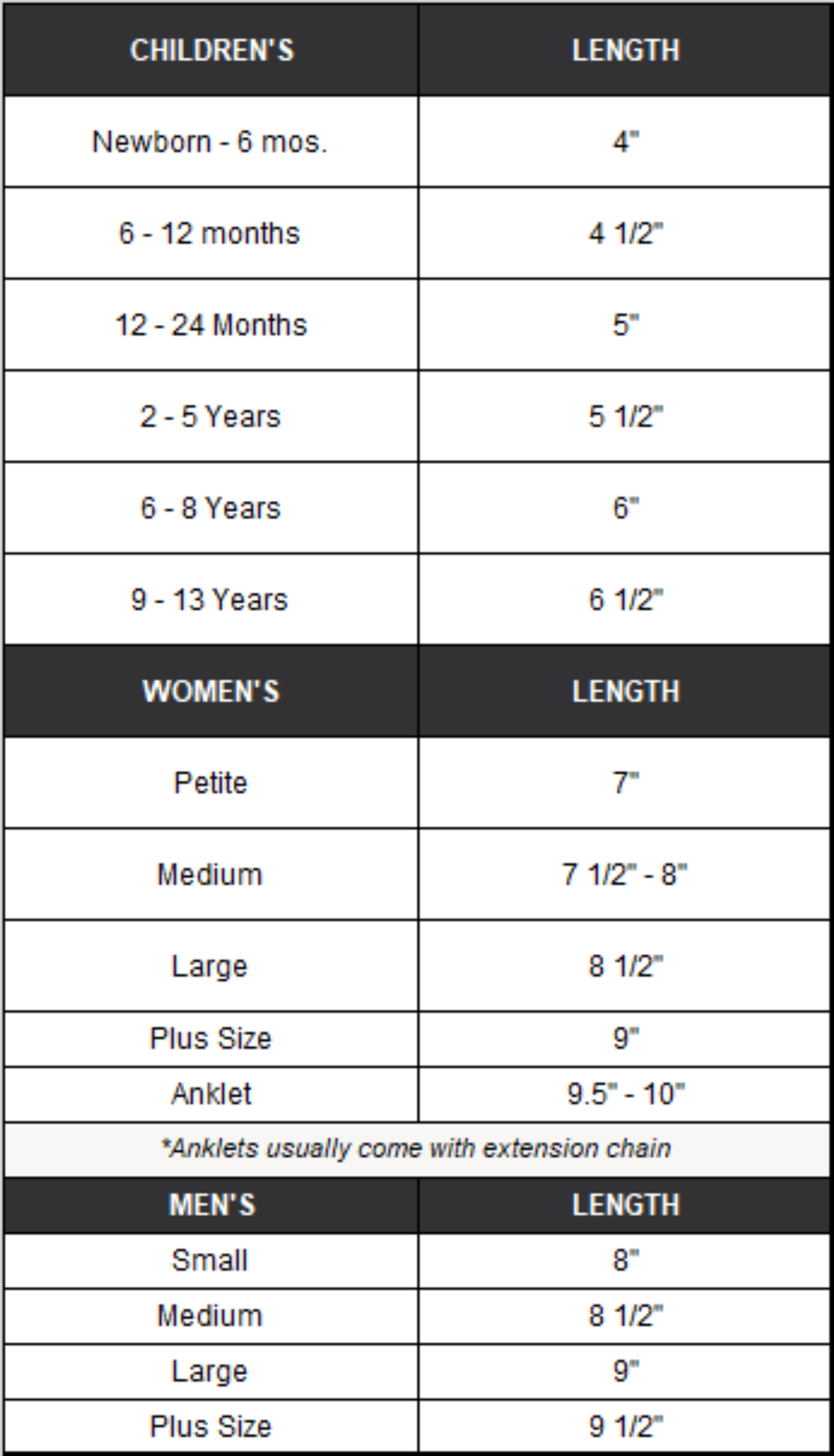You may refer to the chart below for a basic guideline to bracelet sizes. Please note that this is an approximate measurement. Follow the steps below for a more accurate measurement. -