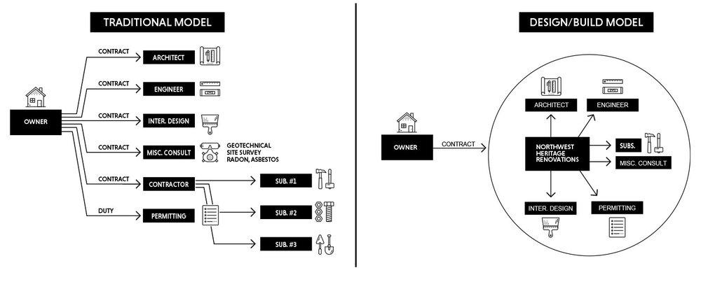 comparison_model.jpg