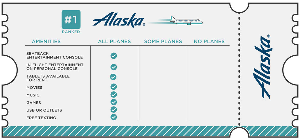 Alaska Airlines Best Inflight Entertainment.jpg