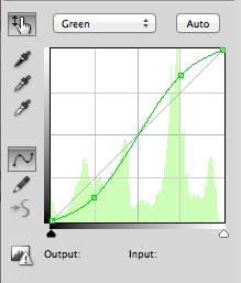 Magenta / Green Curves Adjustment