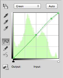 Green Curves Adjustment for Teal & Orange Look