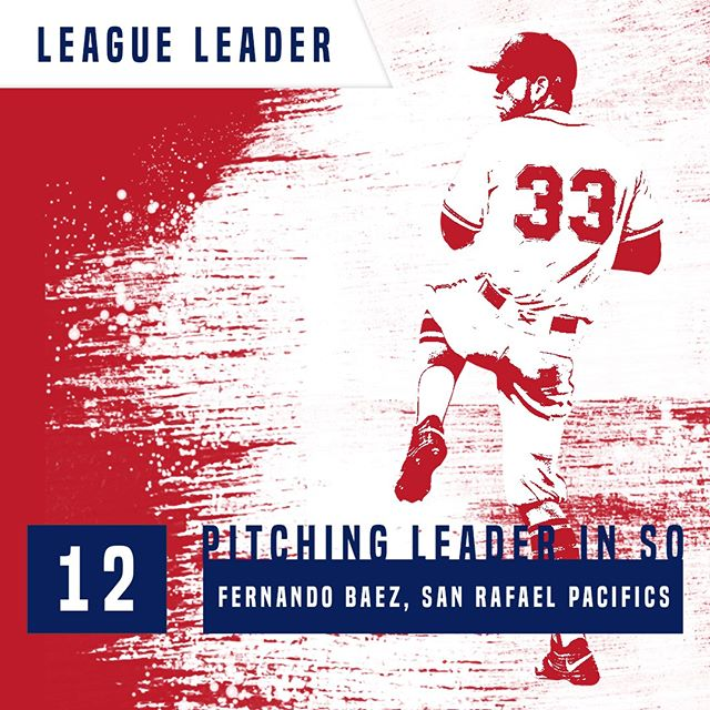 It's Strikeout Thursday! Today's spotlight is on Fernando Baez who is the league's leader in SO. #StrikeoutThursday #PAPBC #LeagueLeaders