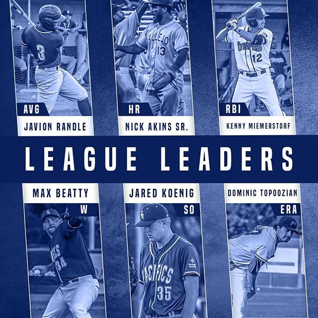 Time flies when you're having fun! Check out our league leaders at the halfway point. For more info on the league go to pacprobaseball.com #halfway2thechampionship #leagueleaders #PAPBC