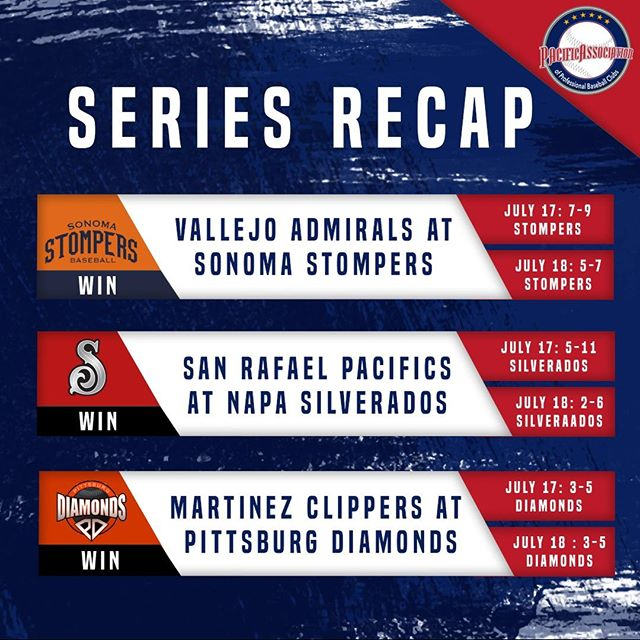Time for a series update! For more info on the league visit pacprobaseball.com #seriesrecap #PAPBC