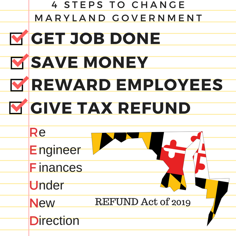 REFUND Act of 2019.png