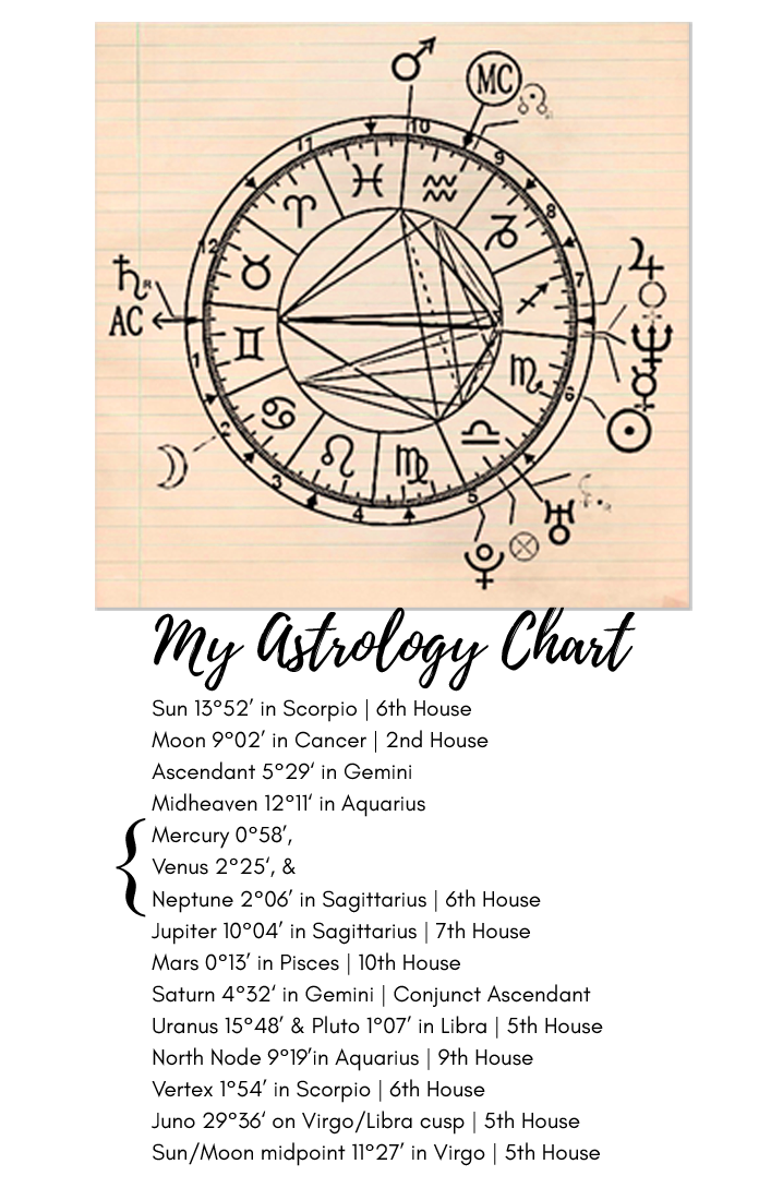 Favorite-Astrology-20170623-4.png