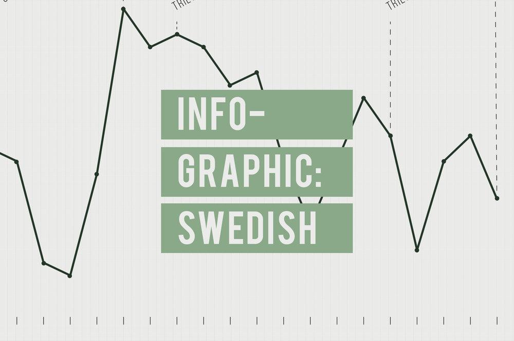 Infographic Swedish.jpg